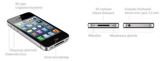gdzie kupić iphone 5 najtaniej