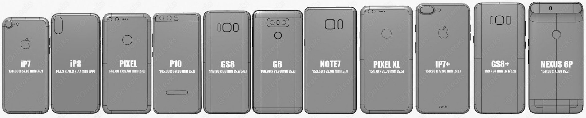 Wymiary iphone 7 plus