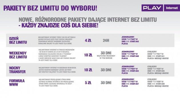 Play Internet Pakiet
